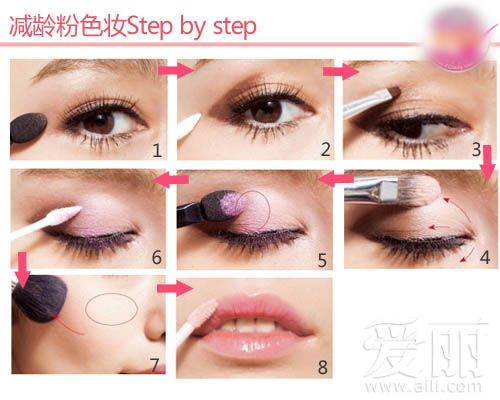 How to Prepare Your Face Before Applying Makeup 14 Steps
